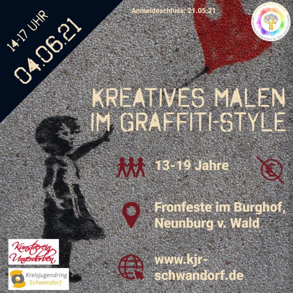 Graffitimalen